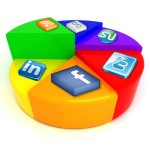 Social media monitoring tools for professionals